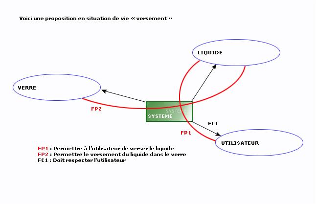Analyse fonctionnelle brezis